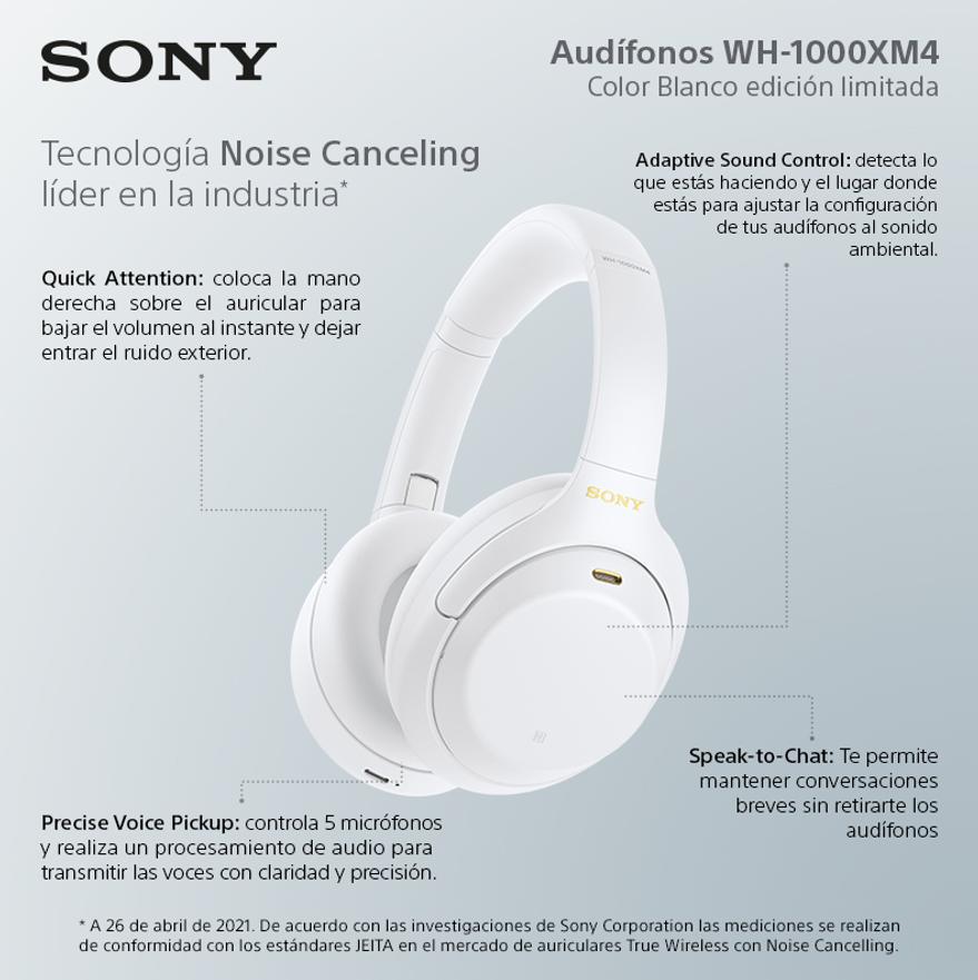 audífonos WH-1000XM4